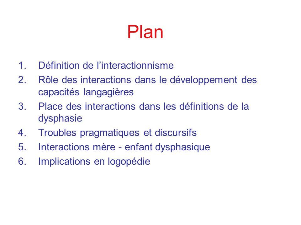 Plan 1.Définition de linteractionnisme 2.Rôle des interactions dans le développement des capacités langagières 3.Place des interactions dans les définitions de la dysphasie 4.Troubles pragmatiques et discursifs 5.Interactions mère - enfant dysphasique 6.Implications en logopédie