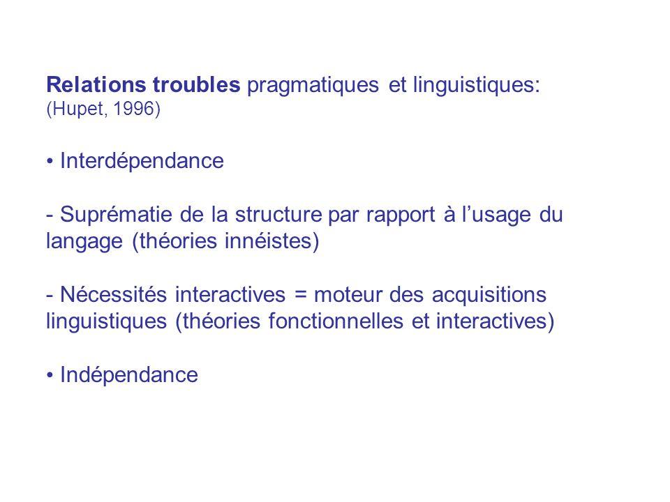 Relations troubles pragmatiques et linguistiques: (Hupet, 1996) Interdépendance - Suprématie de la structure par rapport à lusage du langage (théories innéistes) - Nécessités interactives = moteur des acquisitions linguistiques (théories fonctionnelles et interactives) Indépendance