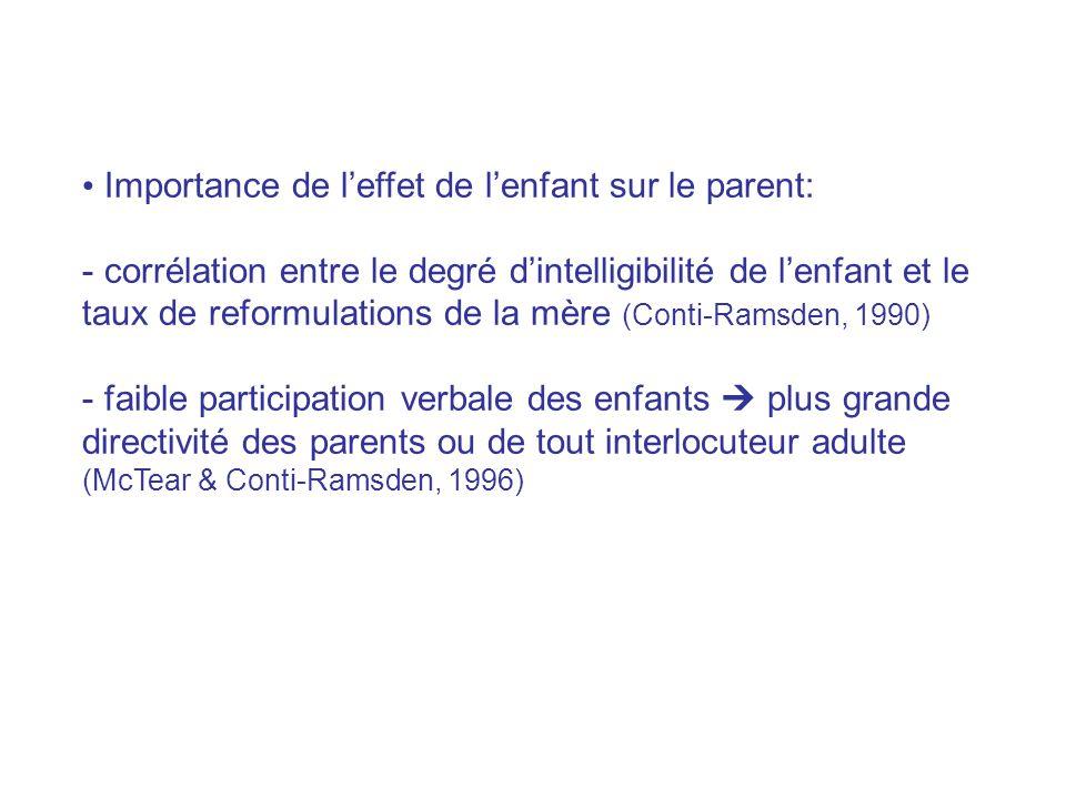 Importance de leffet de lenfant sur le parent: - corrélation entre le degré dintelligibilité de lenfant et le taux de reformulations de la mère (Conti-Ramsden, 1990) - faible participation verbale des enfants plus grande directivité des parents ou de tout interlocuteur adulte (McTear & Conti-Ramsden, 1996)