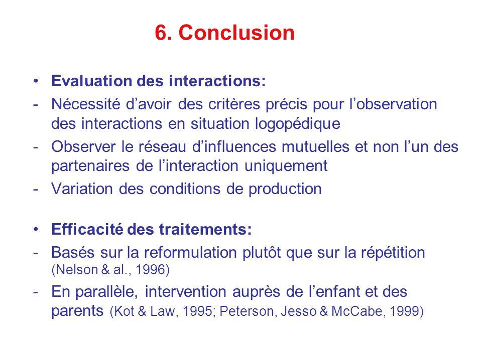6. Conclusion Evaluation des interactions: -Nécessité davoir des critères précis pour lobservation des interactions en situation logopédique -Observer