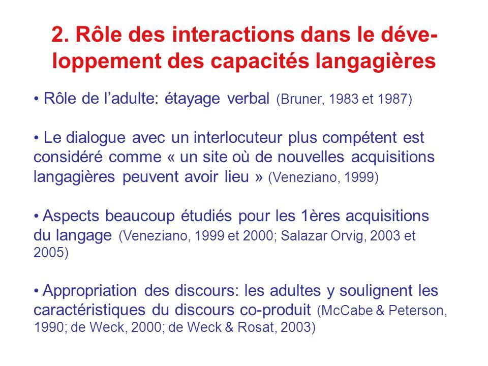 Rôle de ladulte: étayage verbal (Bruner, 1983 et 1987) Le dialogue avec un interlocuteur plus compétent est considéré comme « un site où de nouvelles acquisitions langagières peuvent avoir lieu » (Veneziano, 1999) Aspects beaucoup étudiés pour les 1ères acquisitions du langage (Veneziano, 1999 et 2000; Salazar Orvig, 2003 et 2005) Appropriation des discours: les adultes y soulignent les caractéristiques du discours co-produit (McCabe & Peterson, 1990; de Weck, 2000; de Weck & Rosat, 2003) 2.