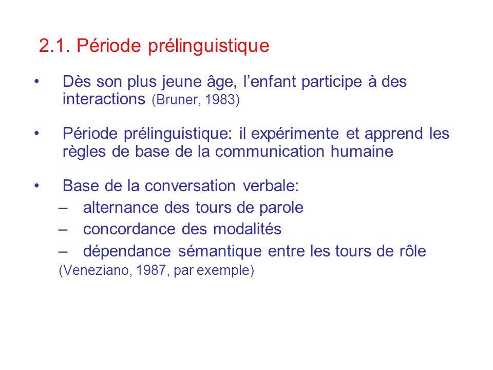 2.1. Période prélinguistique Dès son plus jeune âge, lenfant participe à des interactions (Bruner, 1983) Période prélinguistique: il expérimente et ap