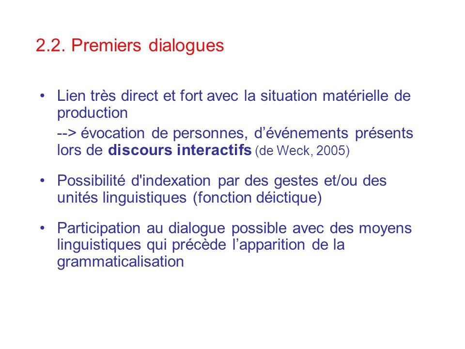 2.2. Premiers dialogues Lien très direct et fort avec la situation matérielle de production --> évocation de personnes, dévénements présents lors de d