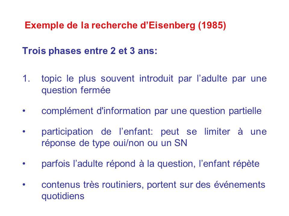 Exemple de la recherche dEisenberg (1985) Trois phases entre 2 et 3 ans: 1.topic le plus souvent introduit par ladulte par une question fermée complément d information par une question partielle participation de lenfant: peut se limiter à une réponse de type oui/non ou un SN parfois ladulte répond à la question, lenfant répète contenus très routiniers, portent sur des événements quotidiens