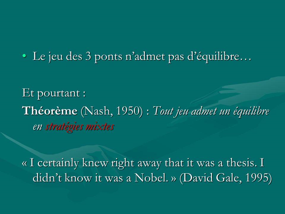 Le jeu des 3 ponts Sûr Pierres Cobras Le jeu des 3 ponts Sûr Pierres Cobras S P C 0 / 100 0 / 100 100 / 0 100 / 0 100 / 0 80 / 20 0 / 100 0 / 100 80 /