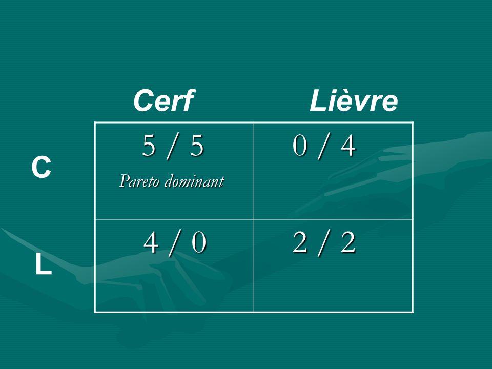 5 / 5 5 / 5 0 / 4 0 / 4 4 / 0 4 / 0 2 / 2 2 / 2 Cerf Lièvre C L