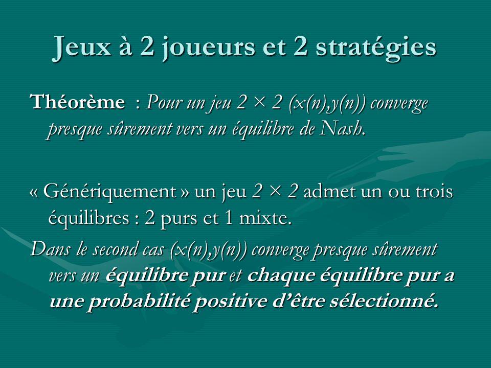 Jeux à somme nulle U1(x,y) + U2(x,y) = cU1(x,y) + U2(x,y) = c Théorème : Pour un jeu à somme nulle (x(n),y(n)) converge presque sûrement vers léquilib