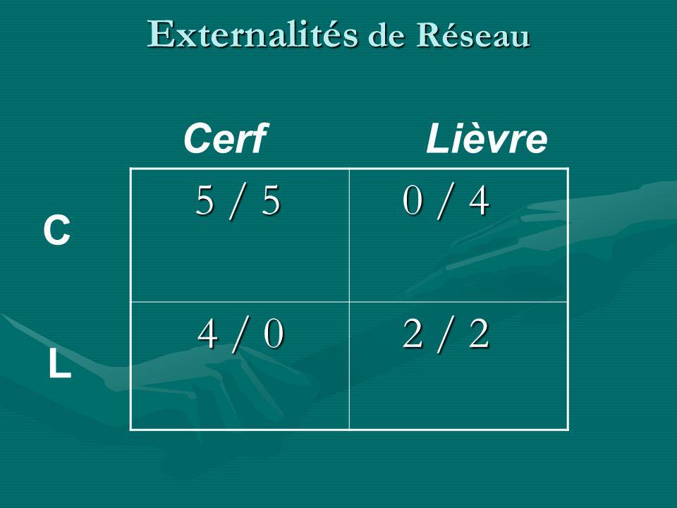 Jeux à 2 joueurs et 2 stratégies Théorème : Pour un jeu 2 × 2 (x(n),y(n)) converge presque sûrement vers un équilibre de Nash. « Génériquement » un je