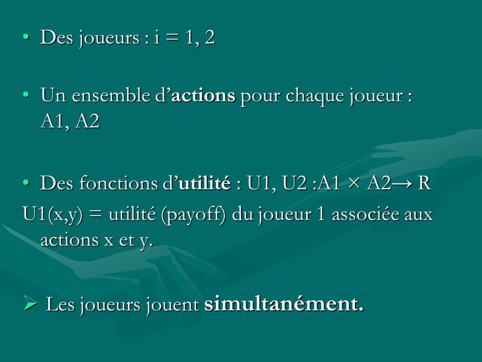 Des joueurs : i = 1, 2Des joueurs : i = 1, 2 Un ensemble dactions pour chaque joueur : A1, A2Un ensemble dactions pour chaque joueur : A1, A2 Des fonctions dutilité : U1, U2 :A1 × A2 RDes fonctions dutilité : U1, U2 :A1 × A2 R U1(x,y) = utilité (payoff) du joueur 1 associée aux actions x et y.