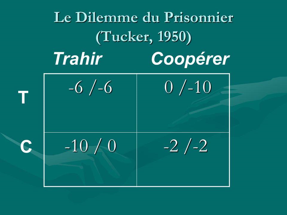 Le Dilemme du Prisonnier (Tucker, 1950) -6 /-6 0 /-10 0 /-10 -10 / 0 -2 /-2 -2 /-2 Trahir Coopérer T C