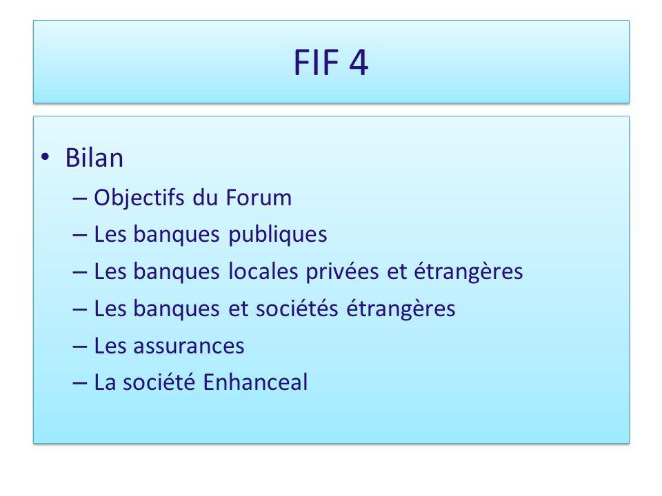 Bilan – Objectifs du Forum – Les banques publiques – Les banques locales privées et étrangères – Les banques et sociétés étrangères – Les assurances –