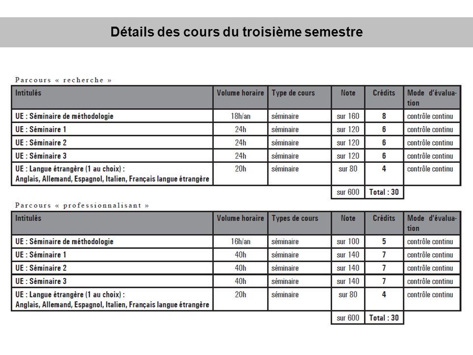 Premier semestre Détail des cours du 1 er semestre Détails des cours du troisième semestre