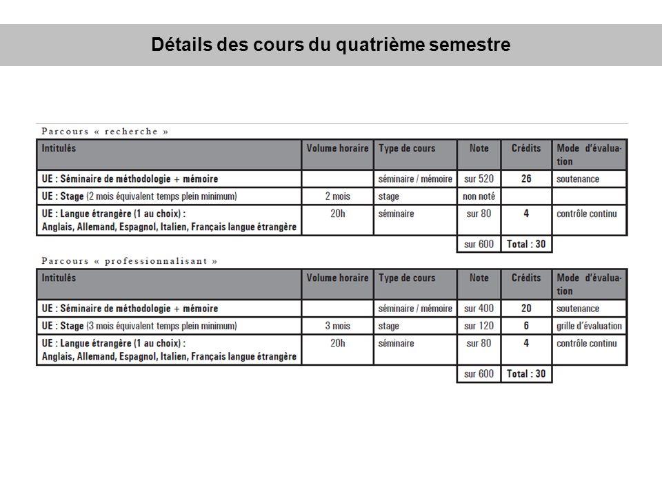 Premier semestre Détail des cours du 2 nd semestre Détails des cours du quatrième semestre