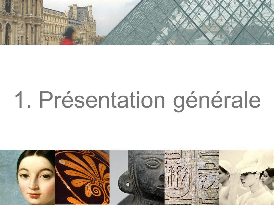 Le club international Crée en 2004, il a pour but daccueillir les étudiants étrangers (francophones inclus) en les aidant à mieux sinsérer dans le système denseignement français et plus particulièrement celui de lEcole du Louvre.