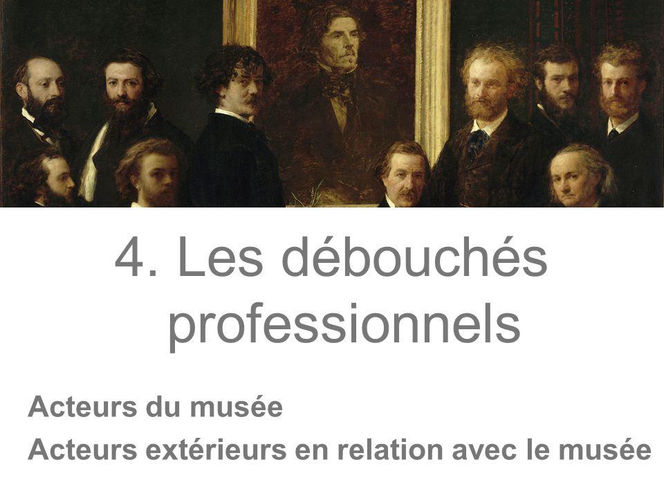 Acteurs du musée Acteurs extérieurs en relation avec le musée 4. Les débouchés professionnels