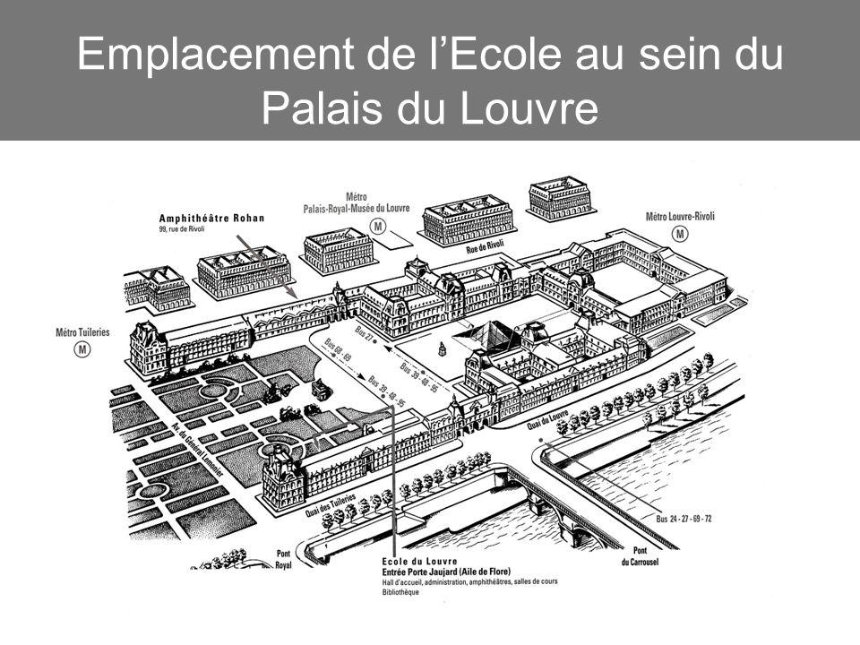 Emplacement de lEcole au sein du Palais du Louvre