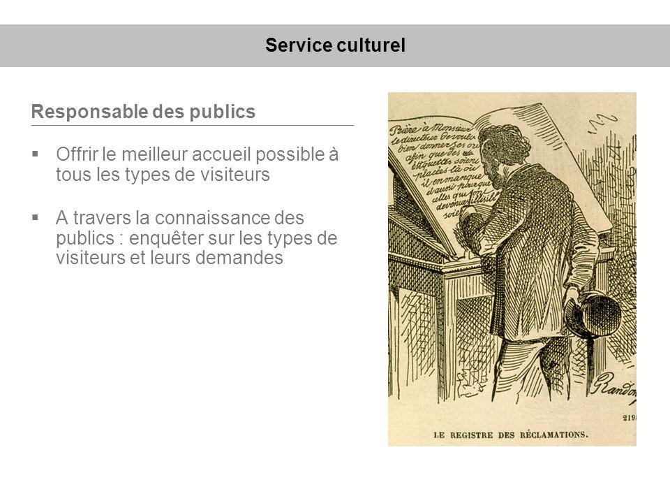 Responsable des publics Offrir le meilleur accueil possible à tous les types de visiteurs A travers la connaissance des publics : enquêter sur les typ