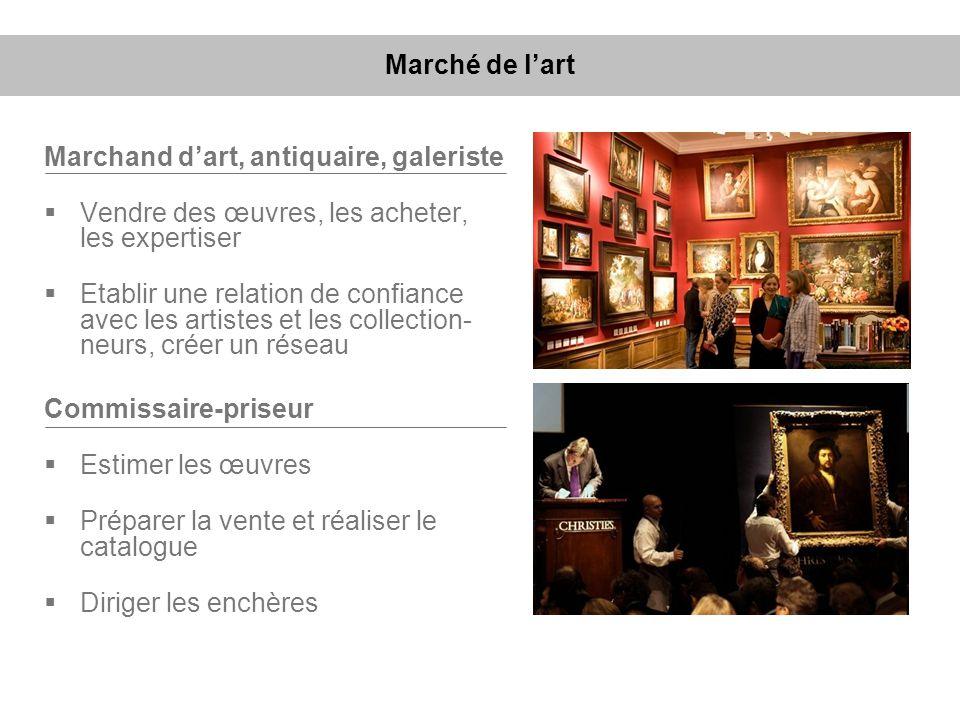Marchand dart, antiquaire, galeriste Vendre des œuvres, les acheter, les expertiser Etablir une relation de confiance avec les artistes et les collect