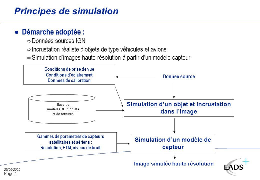 29/06/2005 Page 15 Bases dapprentissage Lexique : l SO : donnée source l SI : donnée simulée l BA : base dapprentissage l BV : base de validation l BR : base de référence l Résolutions : R1 ~ 25 cm R2 ~ 50 cm R3 ~ 75 cm R4 ~ 1 m