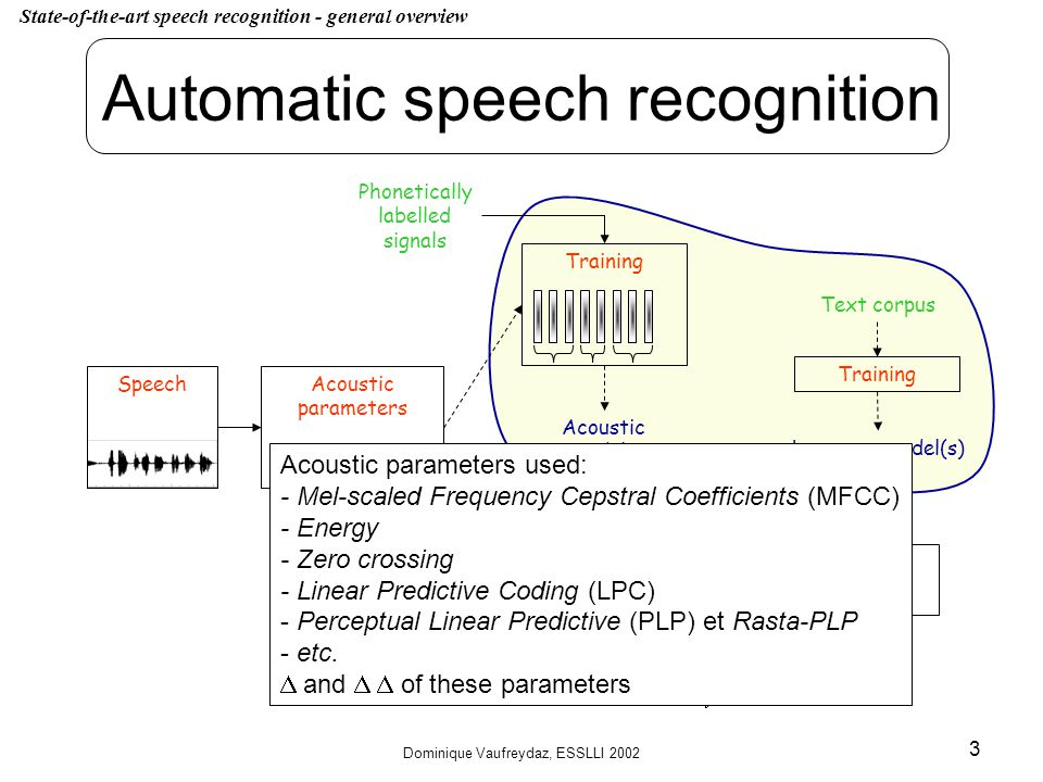 Dominique Vaufreydaz, ESSLLI 2002 3 Automatic speech recognition SpeechAcoustic parameters Phonetically labelled signals Training Recognition Language model(s) Acoustic models Decoding Training Text corpus Acoustic parameters used: - Mel-scaled Frequency Cepstral Coefficients (MFCC) - Energy - Zero crossing - Linear Predictive Coding (LPC) - Perceptual Linear Predictive (PLP) et Rasta-PLP - etc.