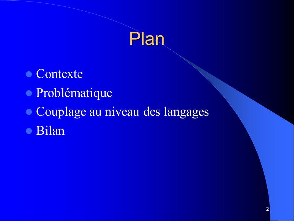2 Plan Contexte Problématique Couplage au niveau des langages Bilan