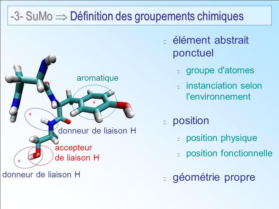élément abstrait ponctuel groupe d atomes instanciation selon l environnement position position physique position fonctionnelle géométrie propre aromatique donneur de liaison H accepteur de liaison H -3- SuMo Définition des groupements chimiques
