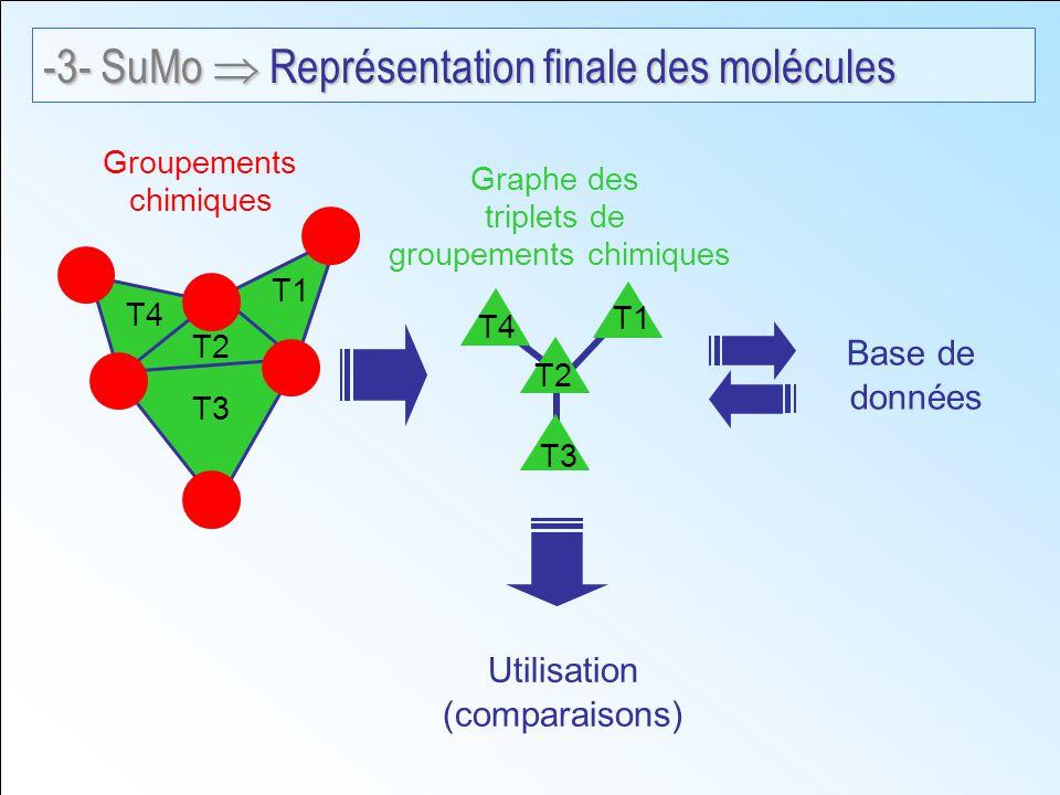 T3 T2 T1 T4 Groupements chimiques Graphe des triplets de groupements chimiques Base de données Utilisation (comparaisons) T3 T2 T1 T4 -3- SuMo Représentation finale des molécules
