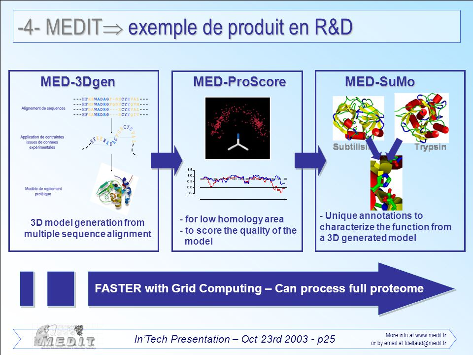 InTech Presentation – Oct 23rd 2003 - p25 More info at www.medit.fr or by email at fdelfaud@medit.fr -4- MEDIT exemple de produit en R&D 3D model gene