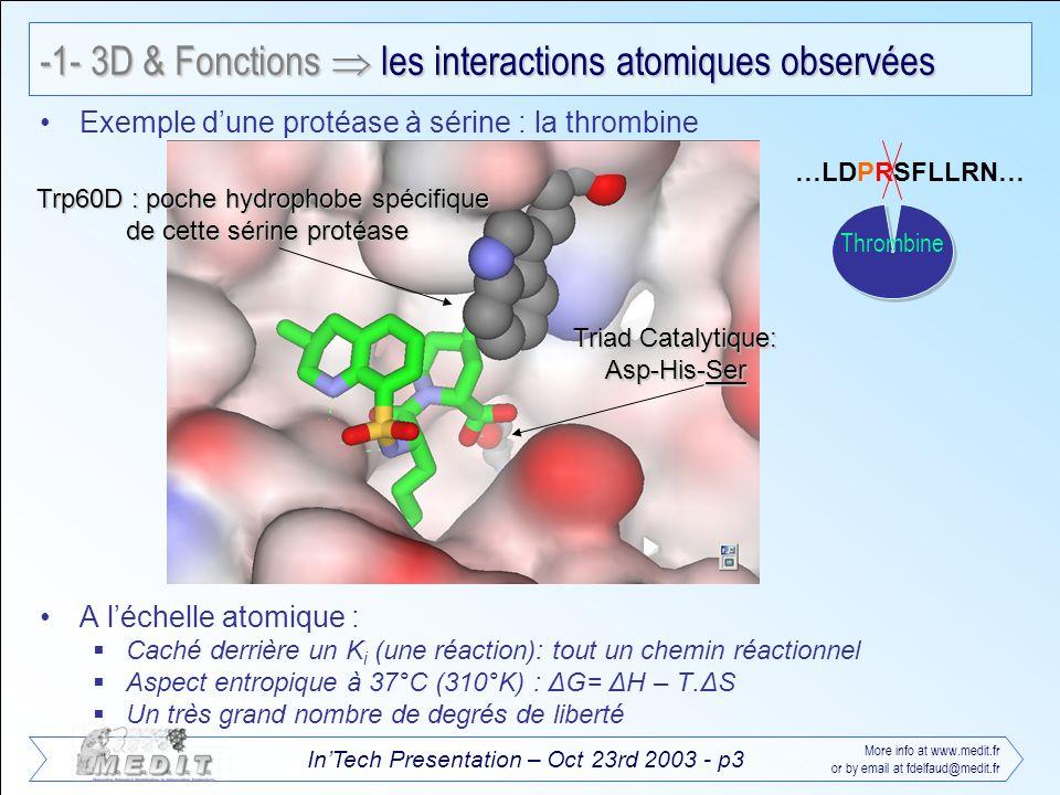 Affichage et visualisation SuMo Sites 3D de fixation de ligands (12000 sites sélectionnés) Structure 3D d intérêt PDB (21000 structures publiques) SuMo server -3- SuMo Prédiction de sites de fixation de ligands par SuMo