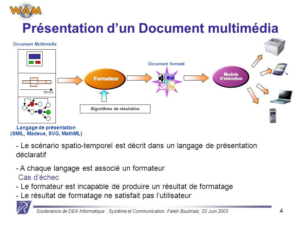 Soutenance de DEA Informatique : Système et Communication. Fateh Boulmaiz, 23 Juin 2003 4 Présentation dun Document multimédia Moduledexécution Langag
