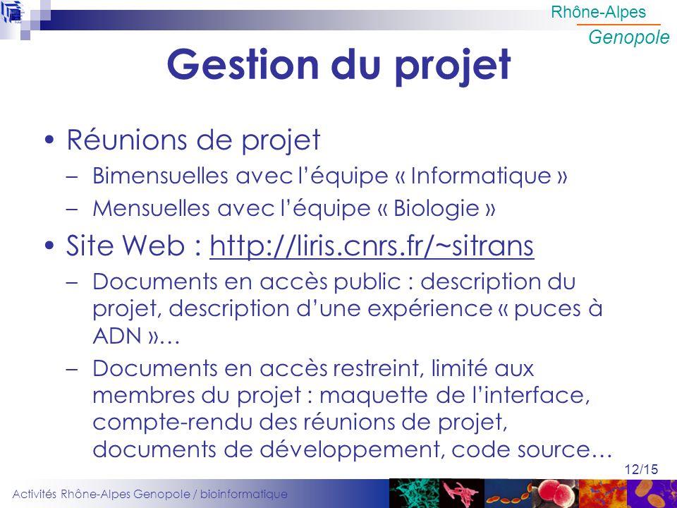 Activités Rhône-Alpes Genopole / bioinformatique Rhône-Alpes Genopole 12/15 Gestion du projet Réunions de projet –Bimensuelles avec léquipe « Informat