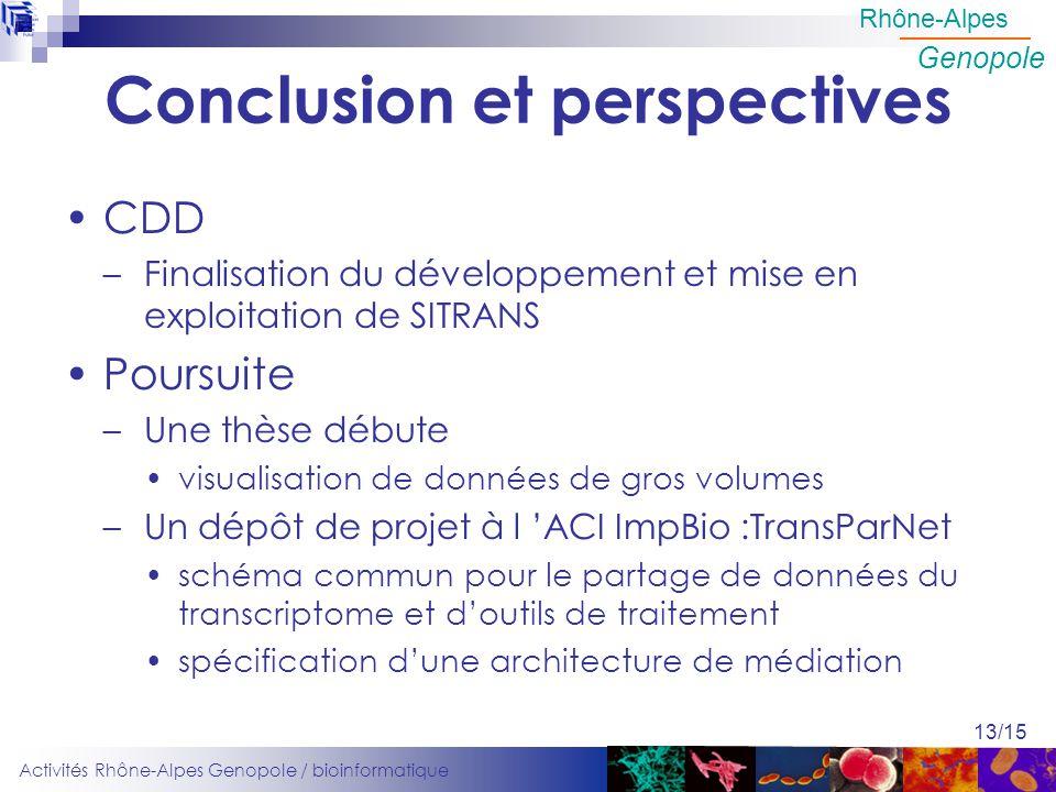 Activités Rhône-Alpes Genopole / bioinformatique Rhône-Alpes Genopole 13/15 Conclusion et perspectives CDD –Finalisation du développement et mise en e