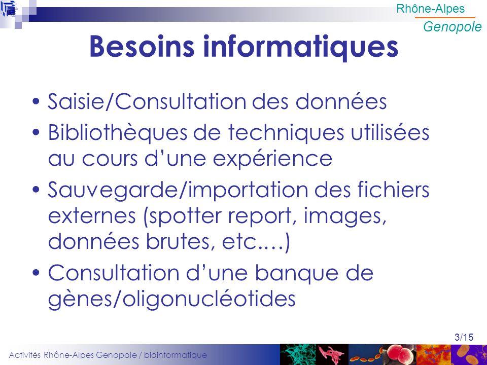 Activités Rhône-Alpes Genopole / bioinformatique Rhône-Alpes Genopole 14/15 INSA-Lyon UCBL Pédagogie Ingénieurs Bioinformatique et Modélisation Recherche Bioinformatique du transcriptome SITRANS TransParNet ROSO Design de sondes oligo pour puces à ADN http://pbil.univ-lyon1.fr/roso/Home.php Data Mining données puce et SAGE