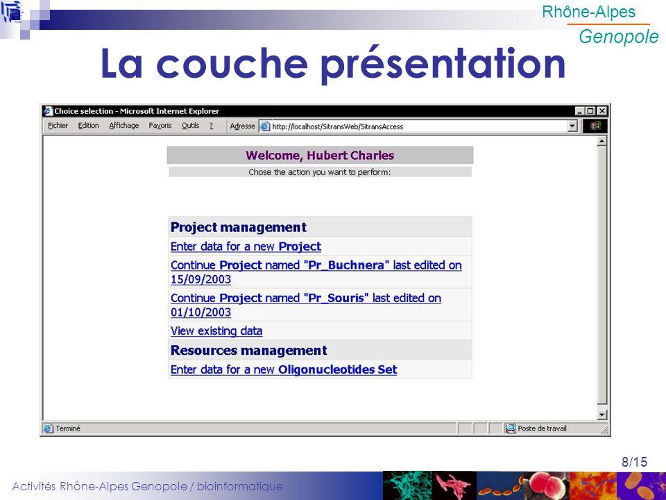 Activités Rhône-Alpes Genopole / bioinformatique Rhône-Alpes Genopole 8/15 La couche présentation
