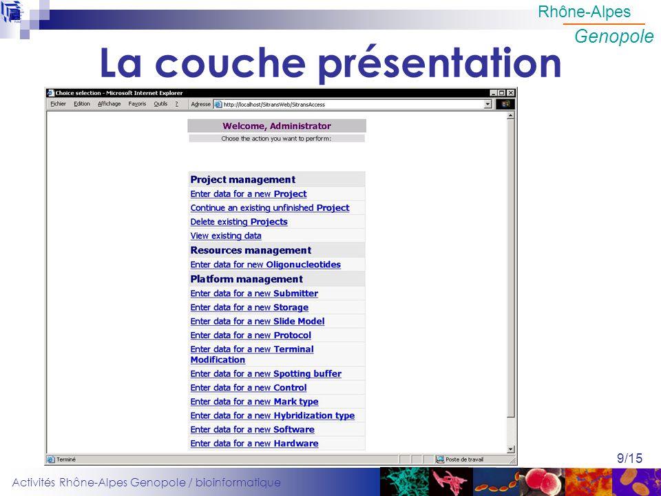 Activités Rhône-Alpes Genopole / bioinformatique Rhône-Alpes Genopole 9/15 La couche présentation