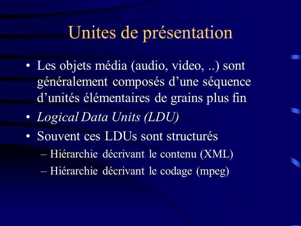 Unites de présentation Les objets média (audio, video,..) sont généralement composés dune séquence dunités élémentaires de grains plus fin Logical Data Units (LDU) Souvent ces LDUs sont structurés –Hiérarchie décrivant le contenu (XML) –Hiérarchie décrivant le codage (mpeg)