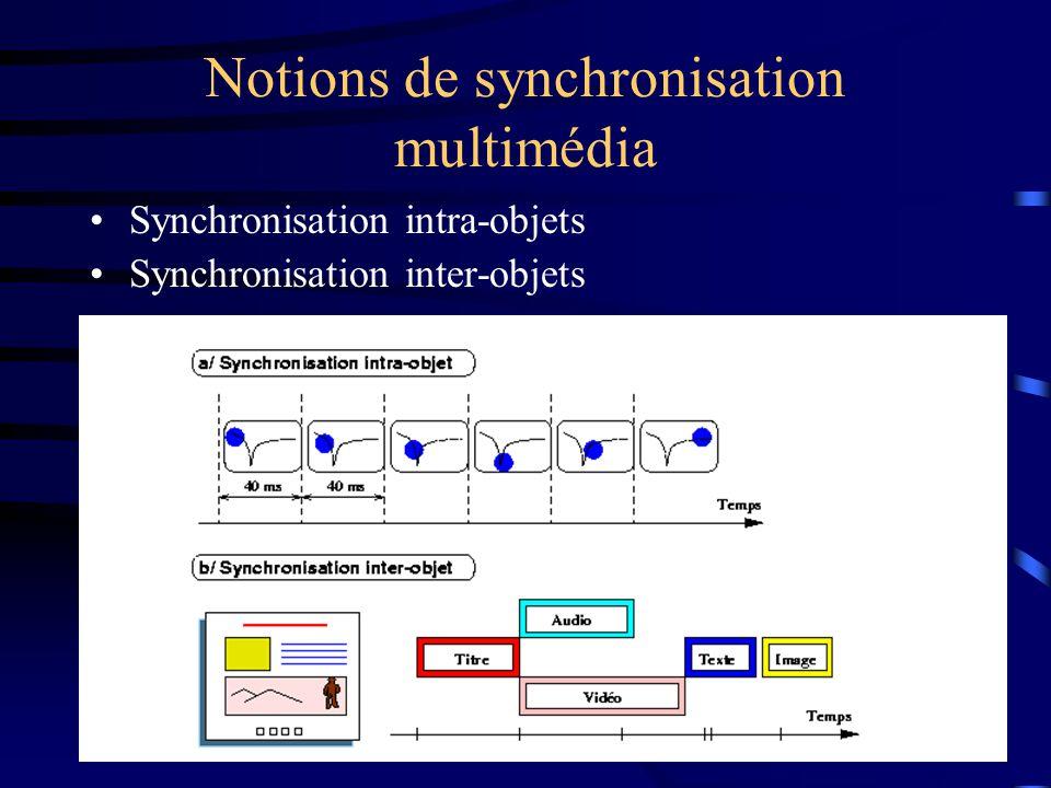 Notions de synchronisation multimédia Synchronisation intra-objets Synchronisation inter-objets