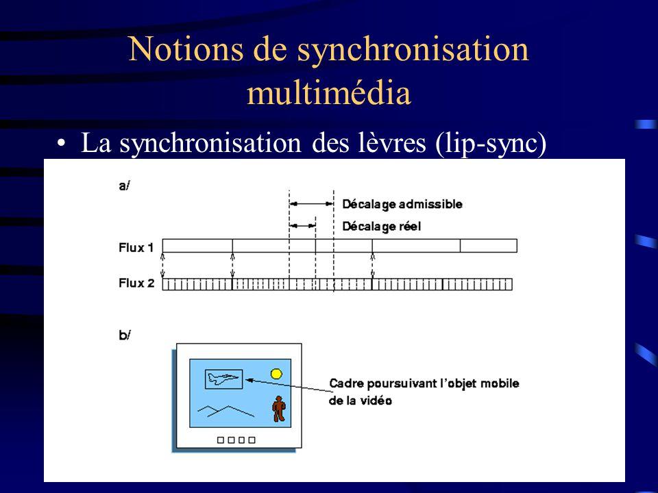 Notions de synchronisation multimédia La synchronisation des lèvres (lip-sync)