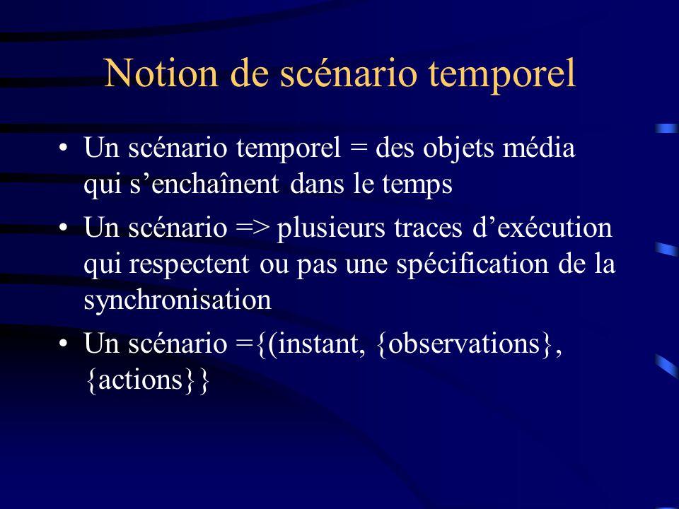 Notion de scénario temporel Un scénario temporel = des objets média qui senchaînent dans le temps Un scénario => plusieurs traces dexécution qui respectent ou pas une spécification de la synchronisation Un scénario ={(instant, {observations}, {actions}}