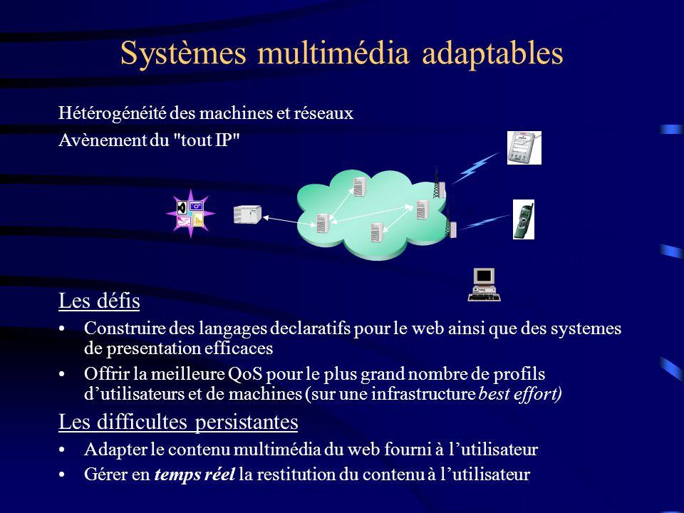 Les défis Construire des langages declaratifs pour le web ainsi que des systemes de presentation efficaces Offrir la meilleure QoS pour le plus grand nombre de profils dutilisateurs et de machines (sur une infrastructure best effort) Les difficultes persistantes Adapter le contenu multimédia du web fourni à lutilisateur Gérer en temps réel la restitution du contenu à lutilisateur Systèmes multimédia adaptables synchronisation Hétérogénéité des machines et réseaux Avènement du tout IP