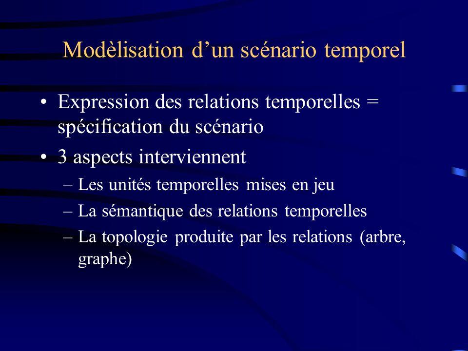 Modèlisation dun scénario temporel Expression des relations temporelles = spécification du scénario 3 aspects interviennent –Les unités temporelles mises en jeu –La sémantique des relations temporelles –La topologie produite par les relations (arbre, graphe)