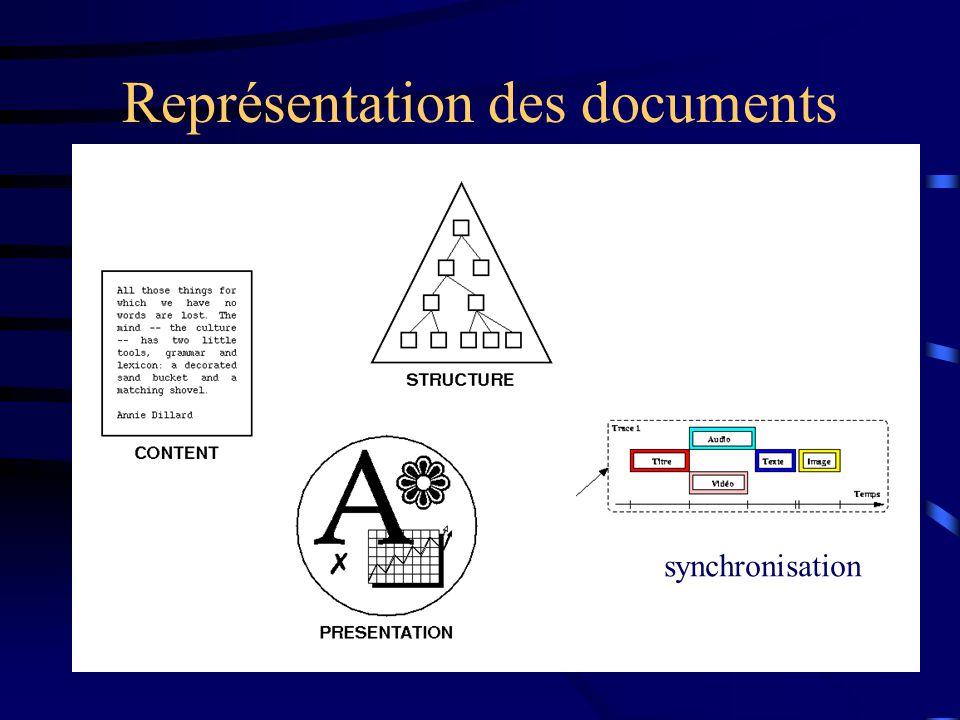 Représentation des documents synchronisation
