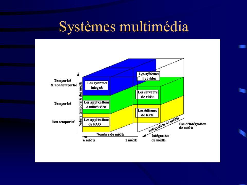 Systèmes multimédia