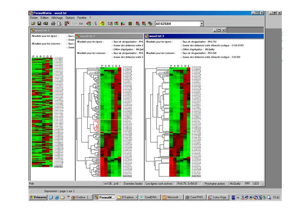Equipe bioinformatique du LIRMM