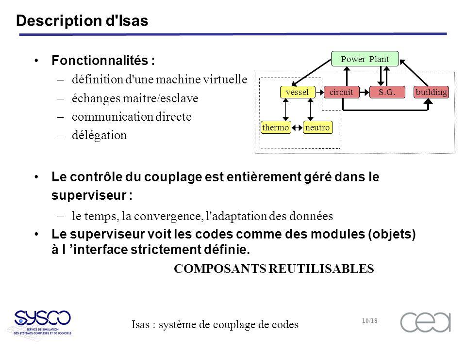 Isas : système de couplage de codes 10/18 Description d'Isas Fonctionnalités : –définition d'une machine virtuelle –échanges maitre/esclave –communica