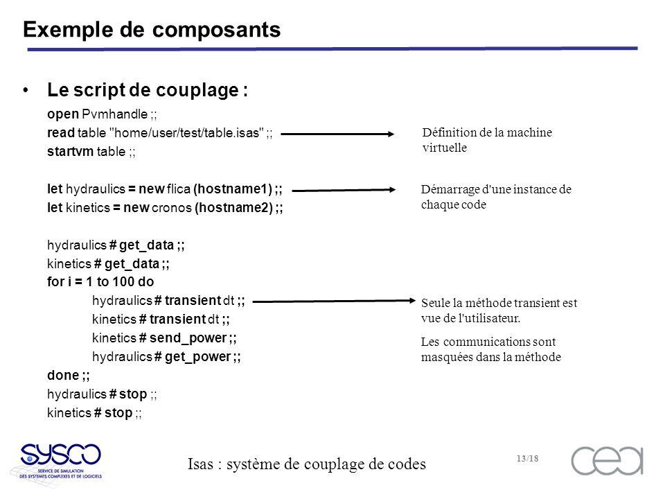 Isas : système de couplage de codes 13/18 Exemple de composants Le script de couplage : open Pvmhandle ;; read table home/user/test/table.isas ;; startvm table ;; let hydraulics = new flica (hostname1) ;; let kinetics = new cronos (hostname2) ;; hydraulics # get_data ;; kinetics # get_data ;; for i = 1 to 100 do hydraulics # transient dt ;; kinetics # transient dt ;; kinetics # send_power ;; hydraulics # get_power ;; done ;; hydraulics # stop ;; kinetics # stop ;; Seule la méthode transient est vue de l utilisateur.