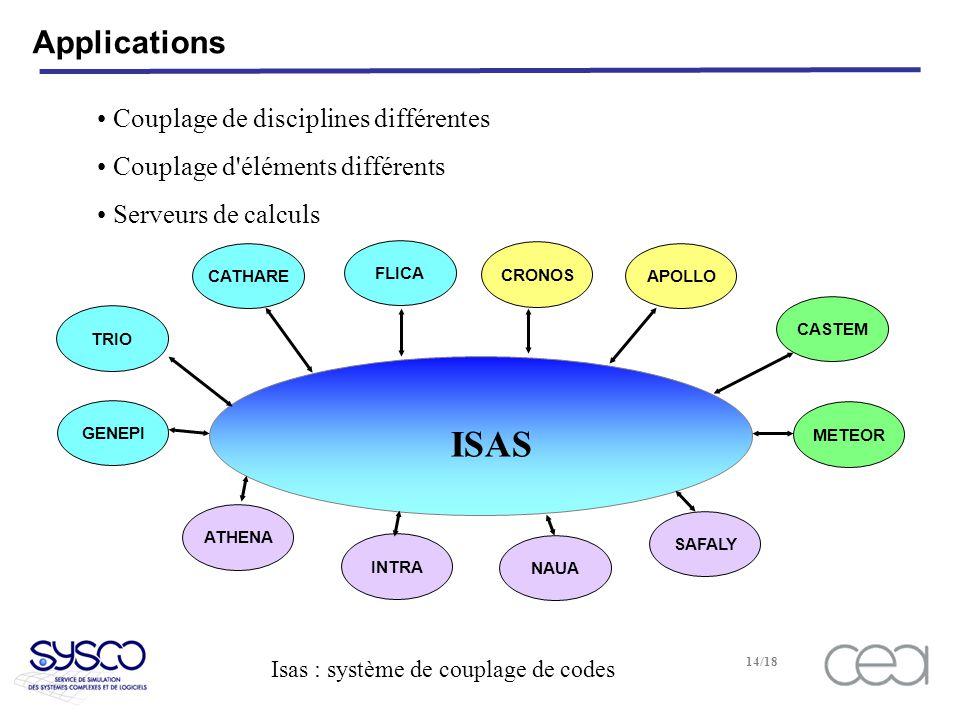 Isas : système de couplage de codes 14/18 Applications CATHARE ISAS TRIO APOLLO METEOR CASTEM GENEPI CRONOS FLICA Couplage de disciplines différentes