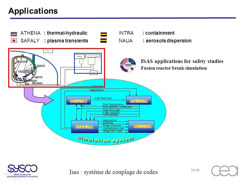 Isas : système de couplage de codes 16/18 Applications Removable shield 1 2 3 4 5 6 7 8 9 10 11 Inboard blanket modules Outboard blanket modules Heat