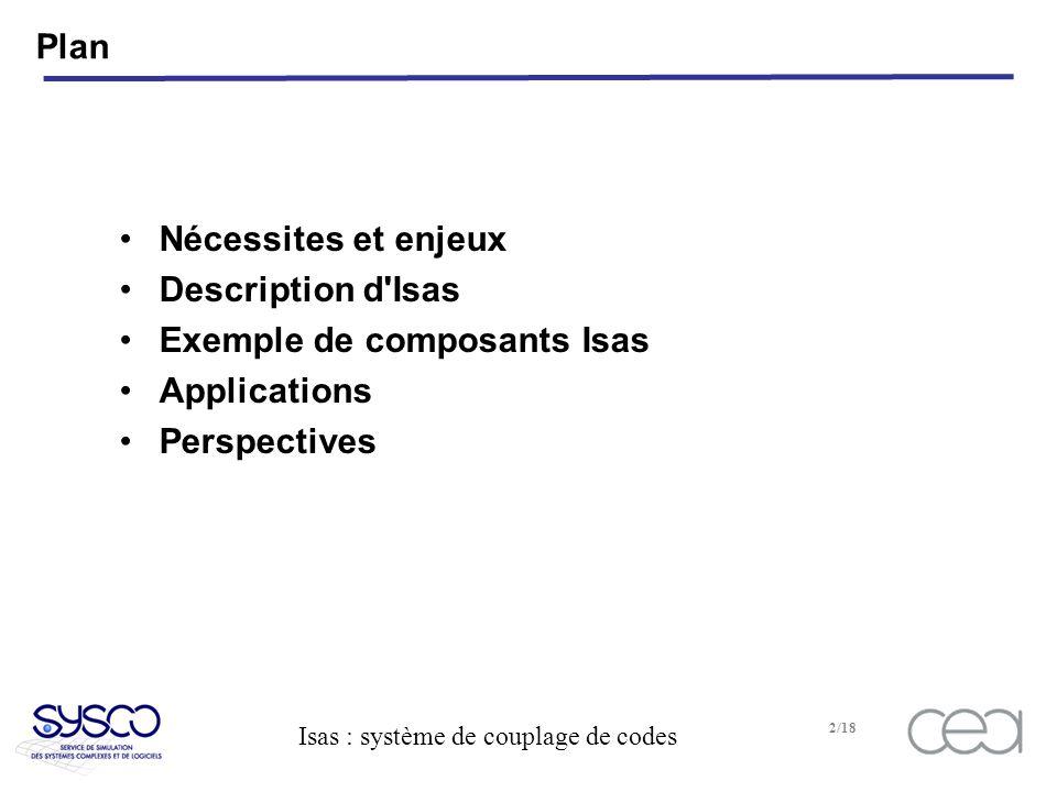 Isas : système de couplage de codes 2/18 Plan Nécessites et enjeux Description d'Isas Exemple de composants Isas Applications Perspectives