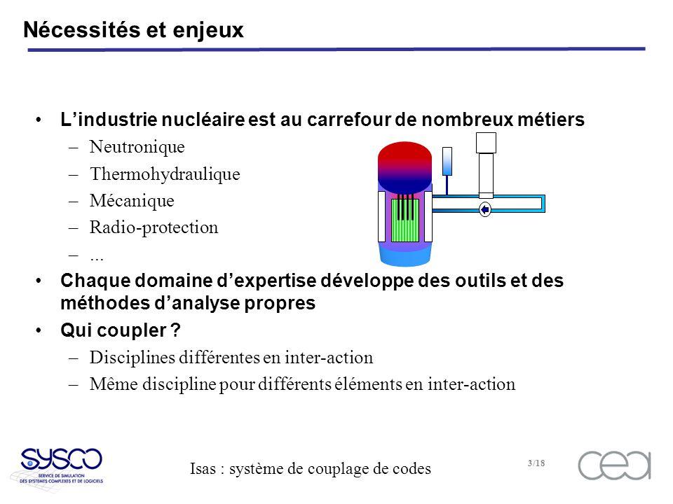 Isas : système de couplage de codes 3/18 Nécessités et enjeux Lindustrie nucléaire est au carrefour de nombreux métiers –Neutronique –Thermohydraulique –Mécanique –Radio-protection –...